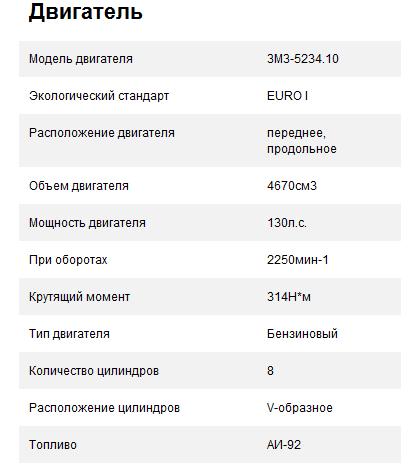 ЗМЗ-5234.10 технические характеристики